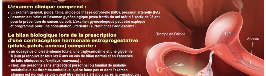illustration-medicale-scientifique-contraception-examen-clinique-bilan-biologique