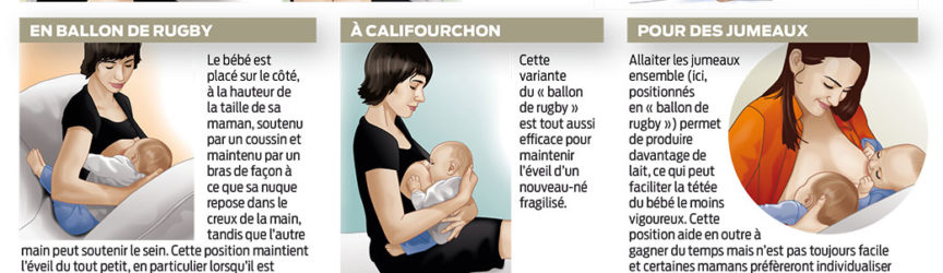 illustration-medicale-scientifique-femme-allaitement