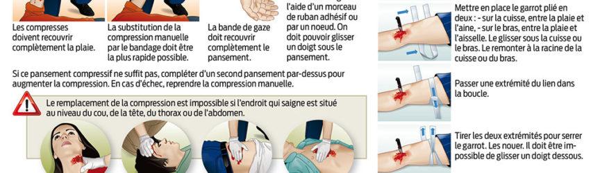 illustration-medicale-scientifique-secourisme-plaies-hemorragiques